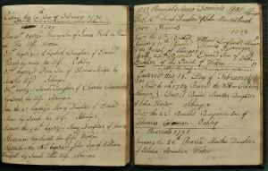 1789 baptisms burials